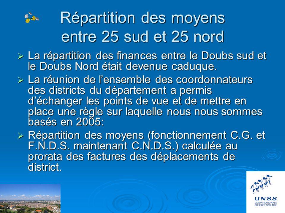 CHALLENGE DEPARTEMENTAL Les règles du challenge départemental ont été revues lors de la réunion des coordonnateurs des districts (Montbéliard compris)