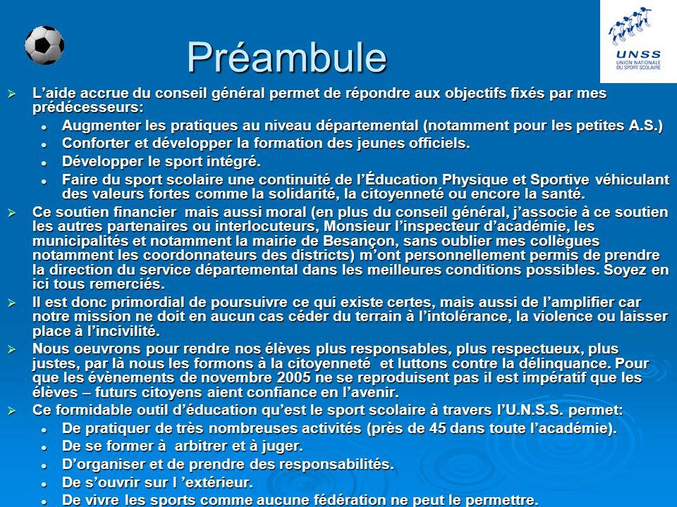 ORDRE DU JOUR Rapport moral Préambule Analyse quantitative des licenciés Analyse qualitative des pratiques Rapport financier Bilan 2005 Projet 2006 Pr