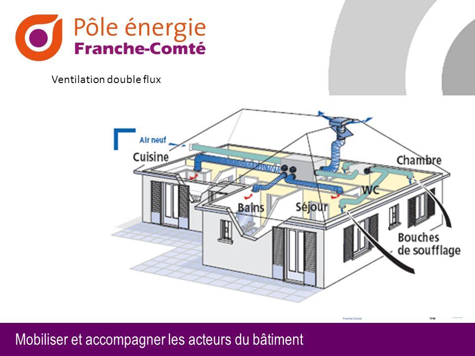Mobiliser et accompagner les acteurs du bâtiment Ventilation double flux