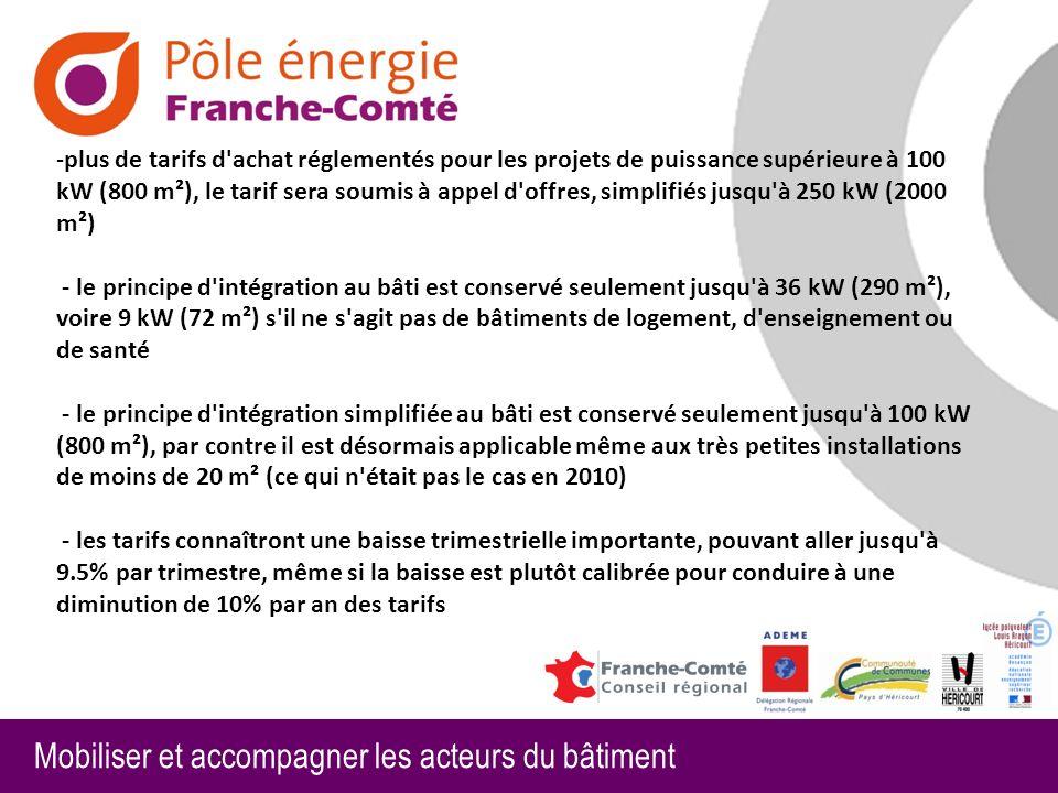 -plus de tarifs d achat réglementés pour les projets de puissance supérieure à 100 kW (800 m²), le tarif sera soumis à appel d offres, simplifiés jusqu à 250 kW (2000 m²) - le principe d intégration au bâti est conservé seulement jusqu à 36 kW (290 m²), voire 9 kW (72 m²) s il ne s agit pas de bâtiments de logement, d enseignement ou de santé - le principe d intégration simplifiée au bâti est conservé seulement jusqu à 100 kW (800 m²), par contre il est désormais applicable même aux très petites installations de moins de 20 m² (ce qui n était pas le cas en 2010) - les tarifs connaîtront une baisse trimestrielle importante, pouvant aller jusqu à 9.5% par trimestre, même si la baisse est plutôt calibrée pour conduire à une diminution de 10% par an des tarifs