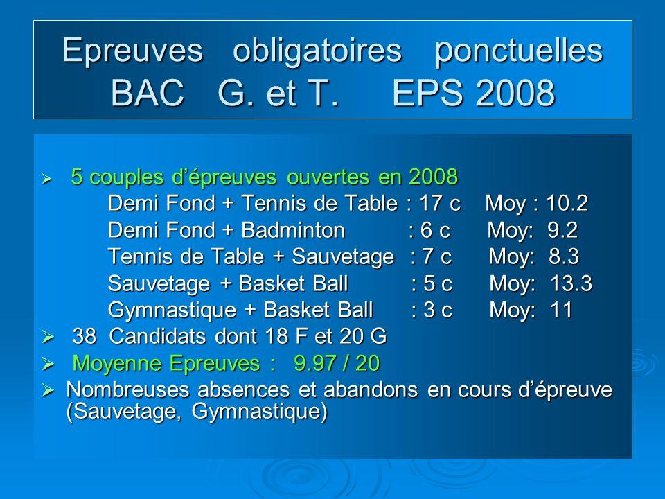 Epreuves obligatoires p onctuelles BAC G. et T.
