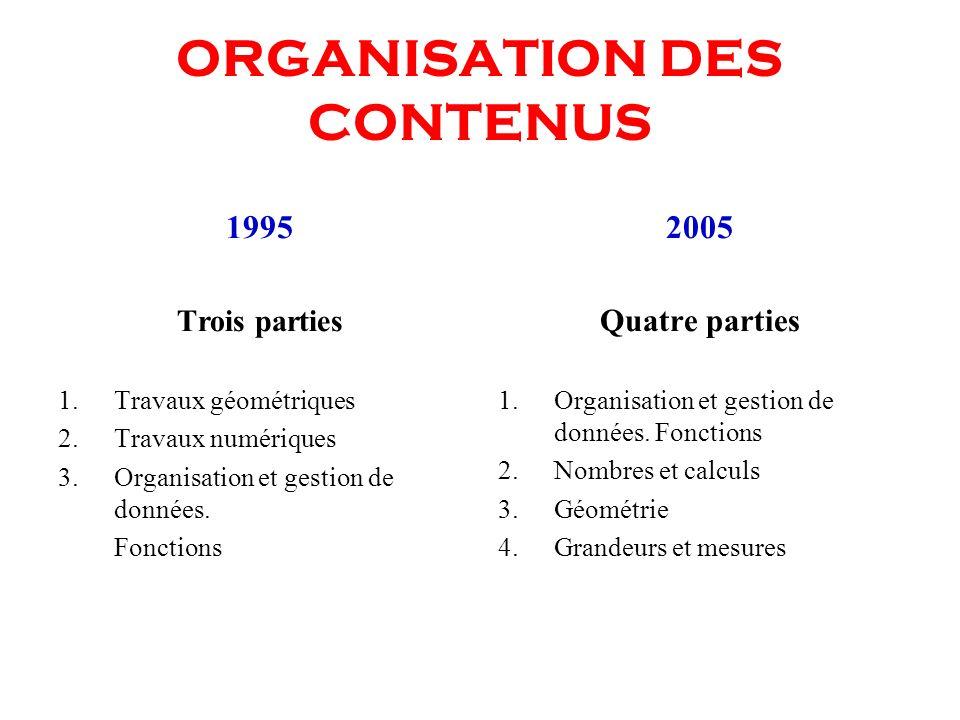 ORGANISATION DES CONTENUS 1995 Trois parties 1.Travaux géométriques 2.Travaux numériques 3.Organisation et gestion de données. Fonctions 2005 Quatre p