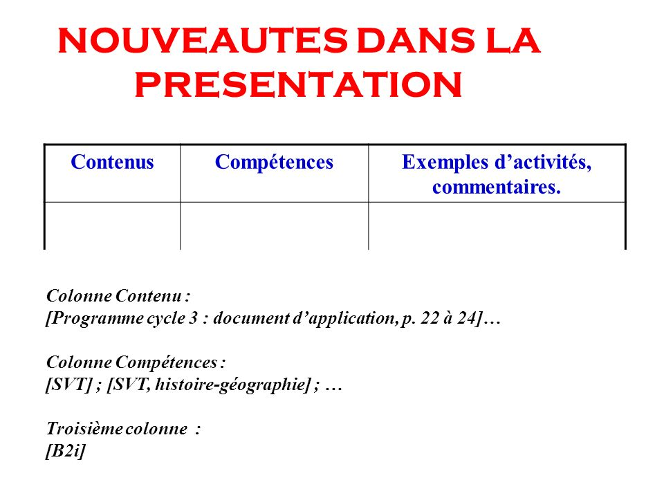 NOUVEAUTES DANS LA PRESENTATION Colonne Contenu : [Programme cycle 3 : document dapplication, p. 22 à 24]… Colonne Compétences : [SVT] ; [SVT, histoir