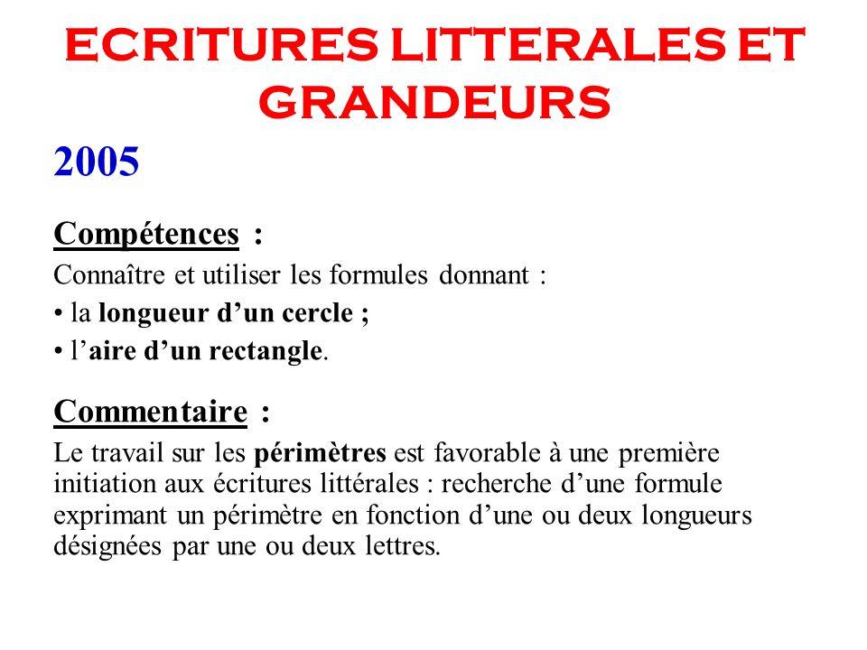 ECRITURES LITTERALES ET GRANDEURS 2005 Compétences : Connaître et utiliser les formules donnant : la longueur dun cercle ; laire dun rectangle. Commen