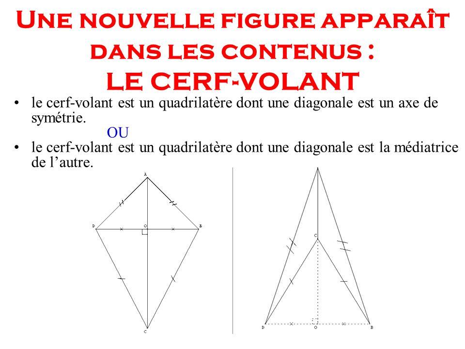Une nouvelle figure apparaît dans les contenus : LE CERF-VOLANT le cerf-volant est un quadrilatère dont une diagonale est un axe de symétrie. OU le ce