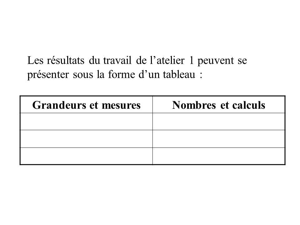 Les résultats du travail de latelier 1 peuvent se présenter sous la forme dun tableau : Grandeurs et mesuresNombres et calculs