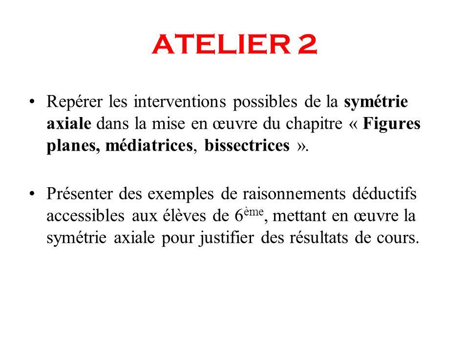 ATELIER 2 Repérer les interventions possibles de la symétrie axiale dans la mise en œuvre du chapitre « Figures planes, médiatrices, bissectrices ». P