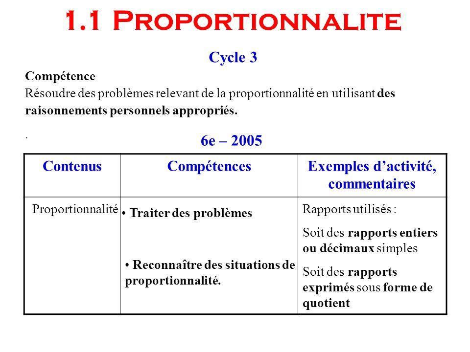 Cycle 3 Compétence Résoudre des problèmes relevant de la proportionnalité en utilisant des raisonnements personnels appropriés.. ContenusCompétencesEx