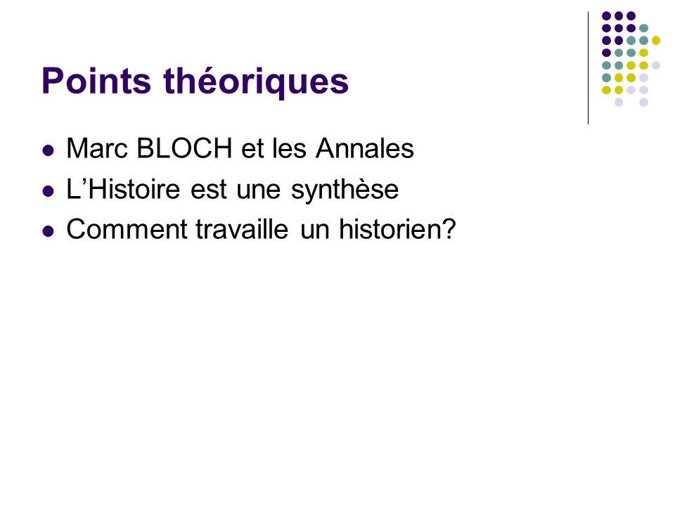 Points théoriques Marc BLOCH et les Annales LHistoire est une synthèse Comment travaille un historien?