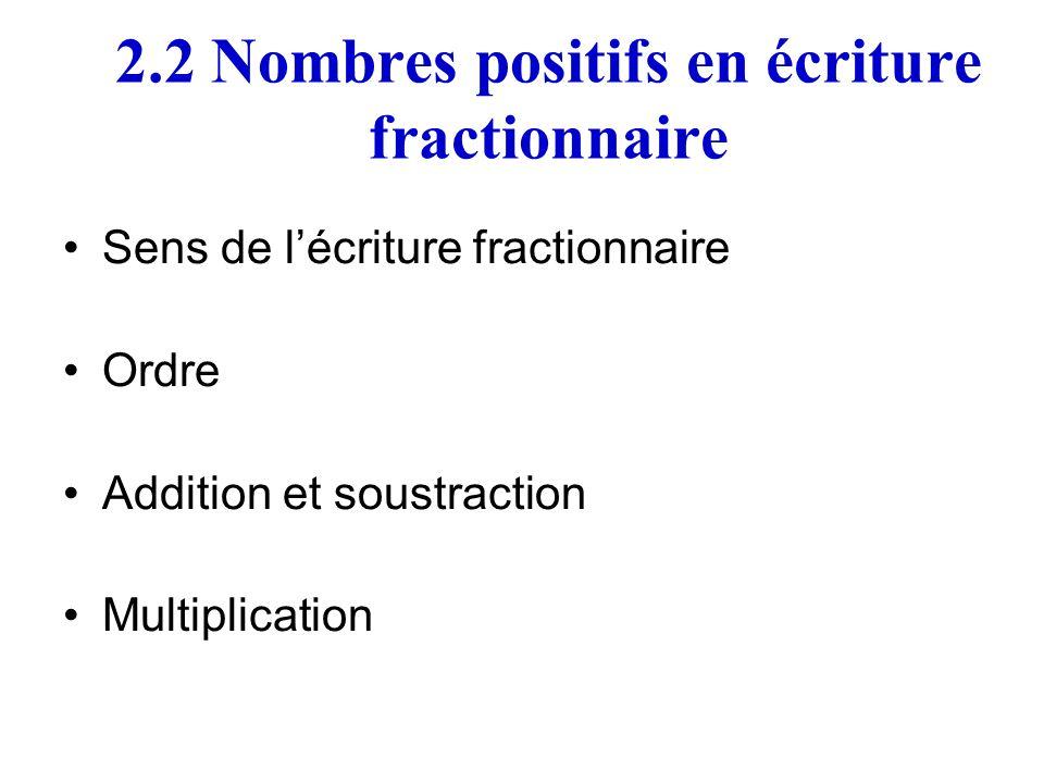 2.2 Nombres positifs en écriture fractionnaire Sens de lécriture fractionnaire Ordre Addition et soustraction Multiplication