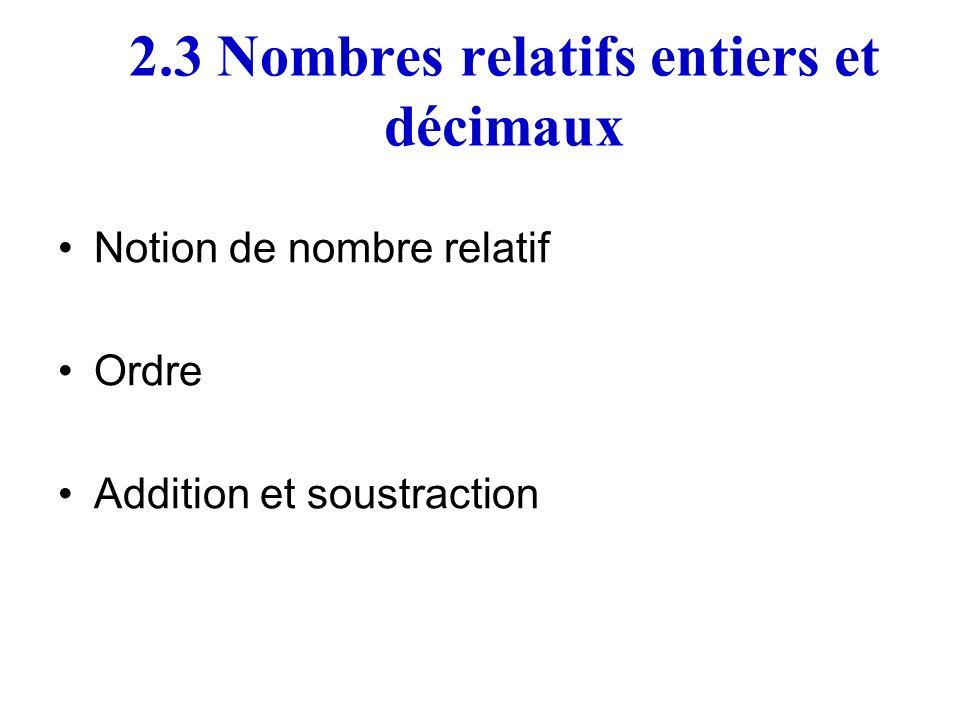 2.3 Nombres relatifs entiers et décimaux Notion de nombre relatif Ordre Addition et soustraction