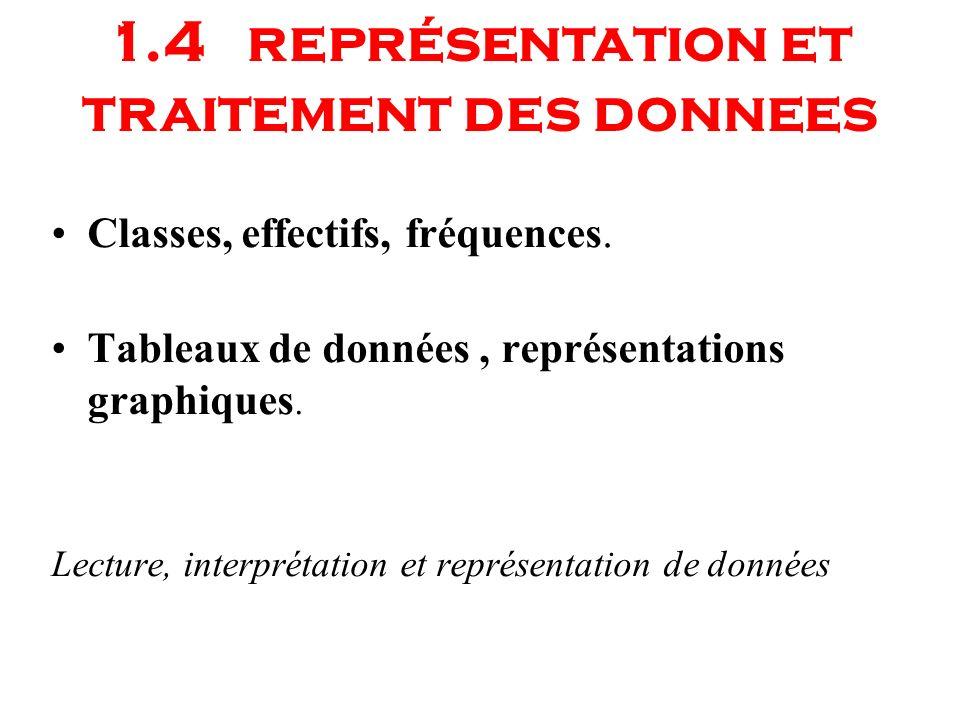 Classes, effectifs, fréquences. Tableaux de données, représentations graphiques. Lecture, interprétation et représentation de données 1.4 représentati