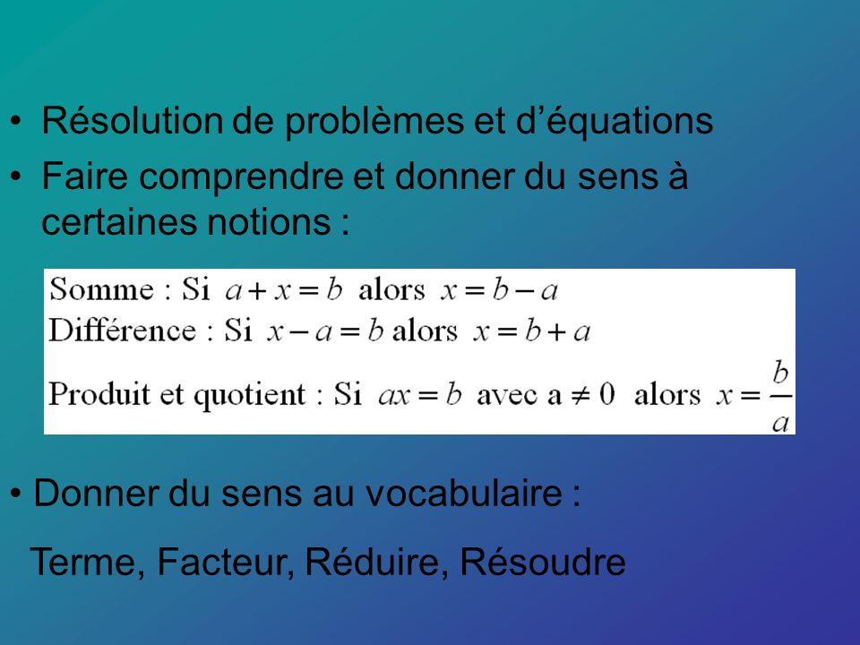 Résolution de problèmes et déquations Faire comprendre et donner du sens à certaines notions : Donner du sens au vocabulaire : Terme, Facteur, Réduire