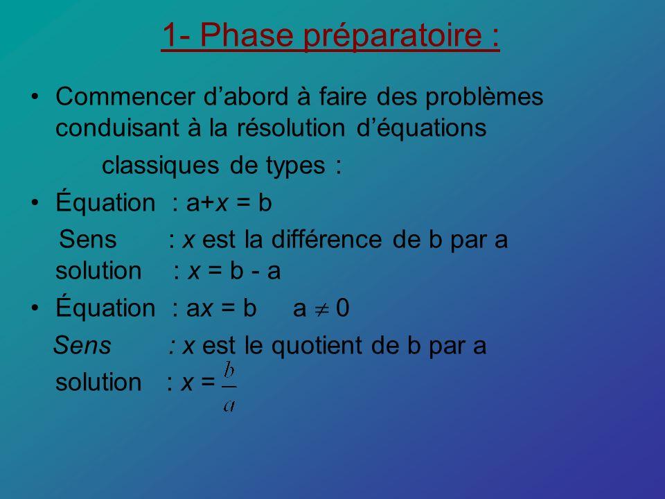 1- Phase préparatoire : Commencer dabord à faire des problèmes conduisant à la résolution déquations classiques de types : Équation : a+x = b Sens : x