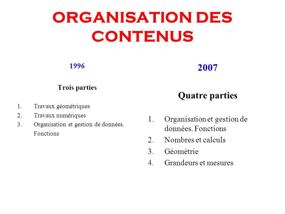 ORGANISATION DES CONTENUS 1996 Trois parties 1.Travaux géométriques 2.Travaux numériques 3.Organisation et gestion de données. Fonctions 2007 Quatre p