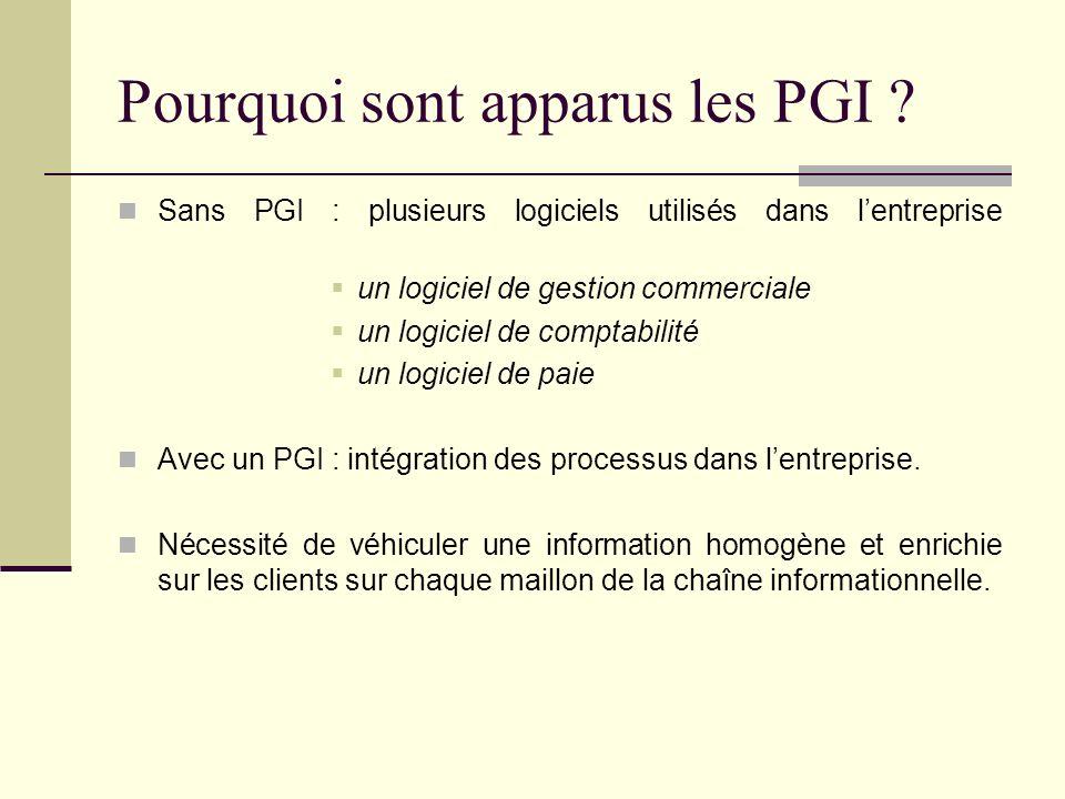 Pourquoi sont apparus les PGI ? Sans PGI : plusieurs logiciels utilisés dans lentreprise un logiciel de gestion commerciale un logiciel de comptabilit