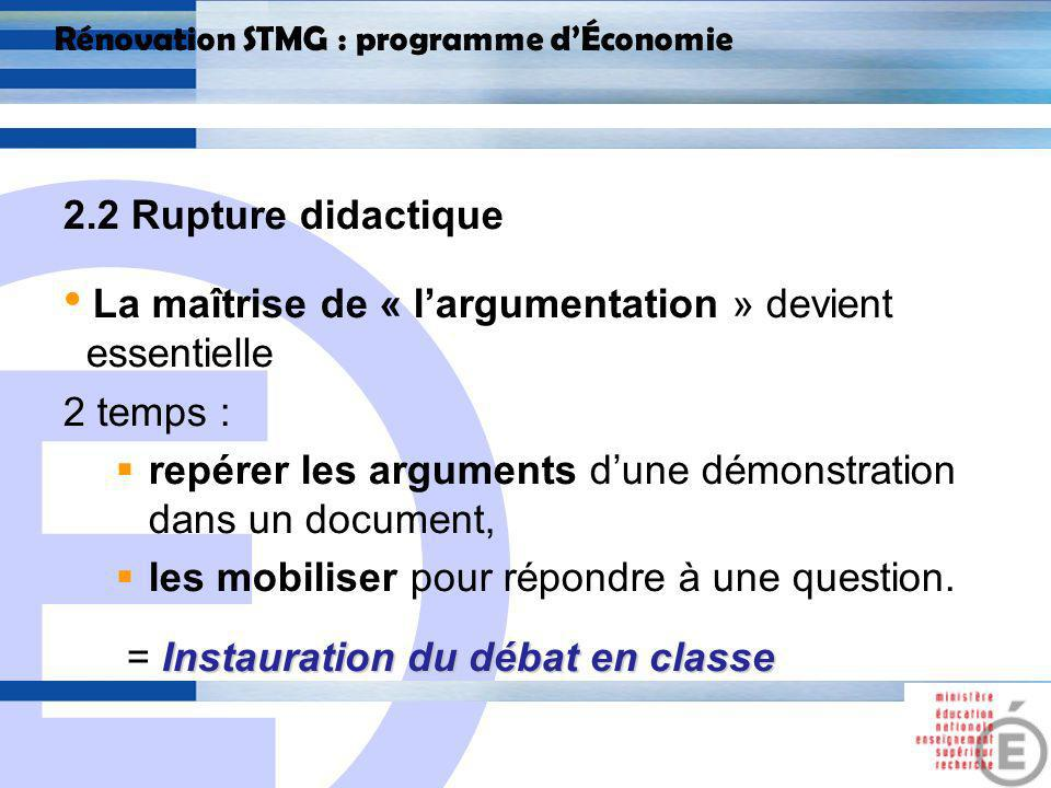 E 15 Rénovation STMG : programme dÉconomie 2.2 Rupture didactique Une approche qui sinscrit davantage dans la démarche technologique : Observation Analyse des phénomènes réels Compréhension des mécanismes.