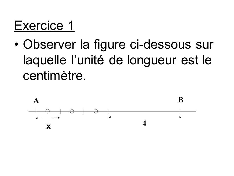 Exercice 1 Observer la figure ci-dessous sur laquelle lunité de longueur est le centimètre. A x 4 B