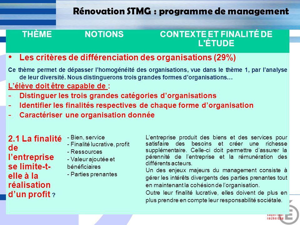 E 15 Rénovation STMG : programme de management THÈMENOTIONSCONTEXTE ET FINALITÉ DE L ÉTUDE Les critères de différenciation des organisations (29%) Ce thème permet de dépasser lhomogénéité des organisations, vue dans le thème 1, par lanalyse de leur diversité.