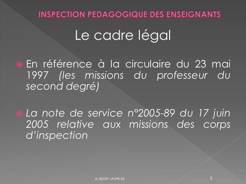 Le cadre légal En référence à la circulaire du 23 mai 1997 (les missions du professeur du second degré) La note de service n°2005-89 du 17 juin 2005 r