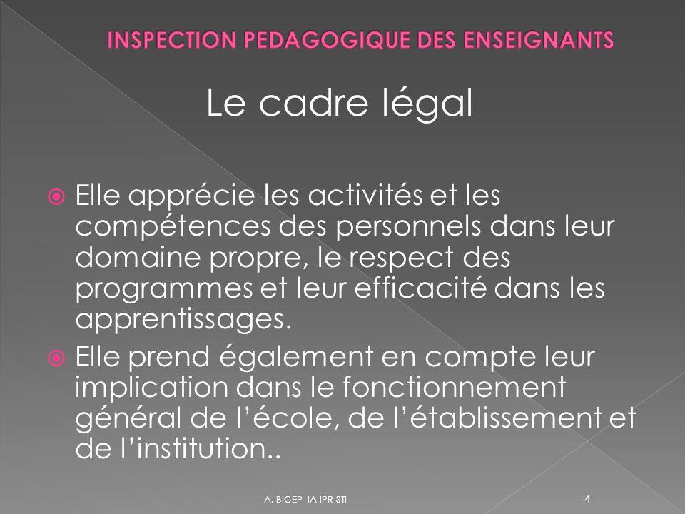 La préparation de linspection Lannonce de linspection est faite par une communication directe entre lIA- IPR et le chef détablissement Aucune disposition ne prévoit de délai réglementaire entre lannonce et linspection elle-même 5 A.