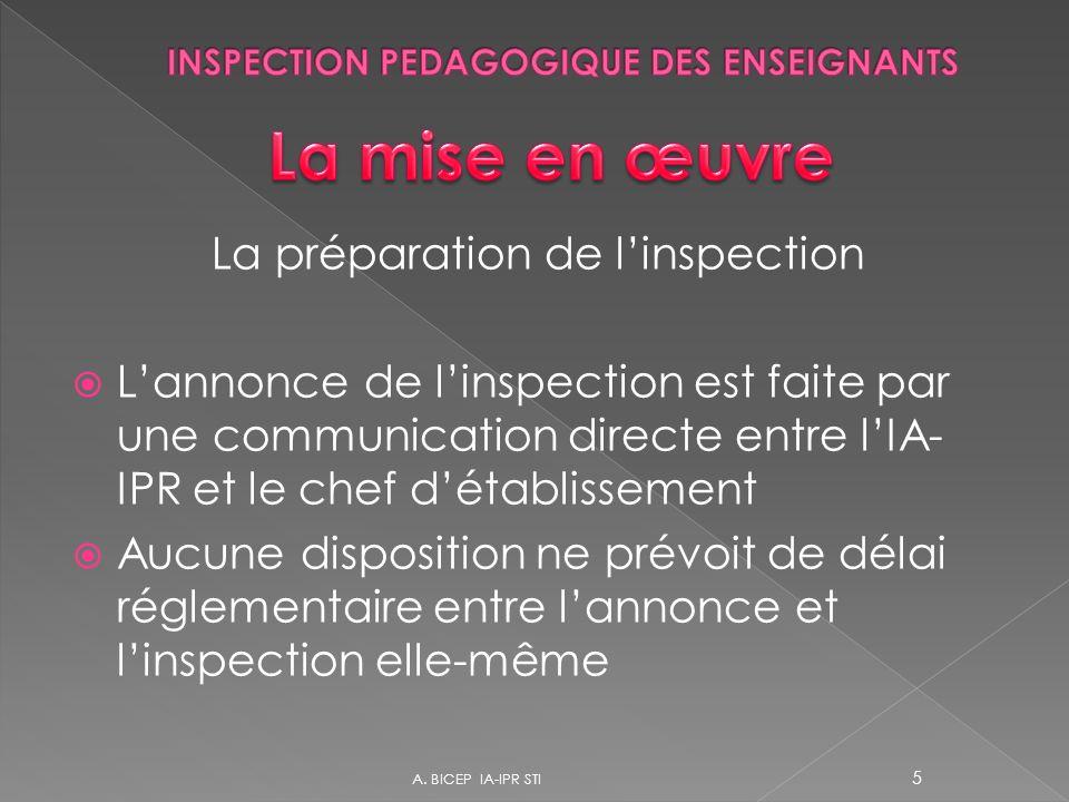 La préparation de linspection Lannonce de linspection est faite par une communication directe entre lIA- IPR et le chef détablissement Aucune disposit