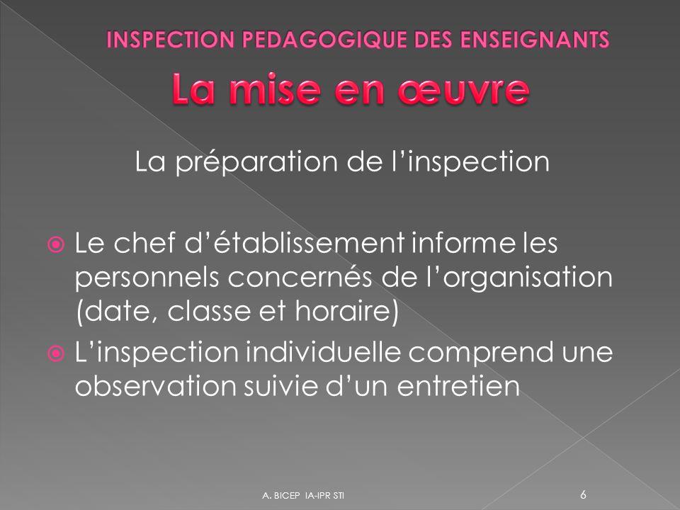 La préparation de linspection Le chef détablissement informe les personnels concernés de lorganisation (date, classe et horaire) Linspection individue