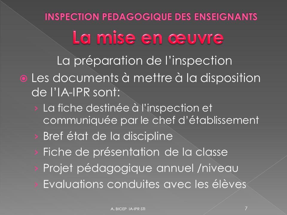 La préparation de linspection Les documents à mettre à la disposition de lIA-IPR sont: La fiche destinée à linspection et communiquée par le chef déta