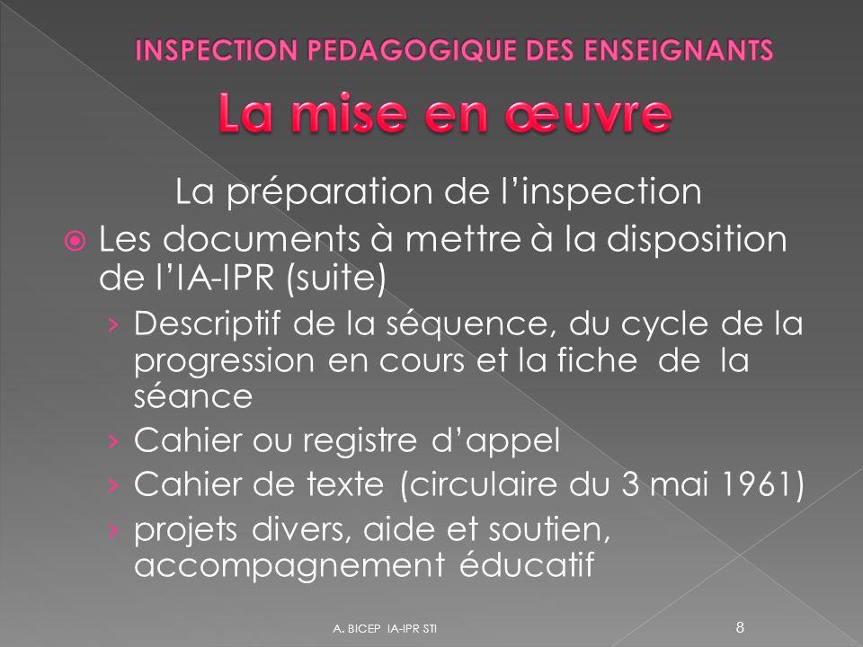 La préparation de linspection Les documents à mettre à la disposition de lIA-IPR (suite) Descriptif de la séquence, du cycle de la progression en cour