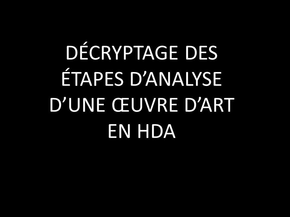 DÉCRYPTAGE DES ÉTAPES DANALYSE DUNE ŒUVRE DART EN HDA