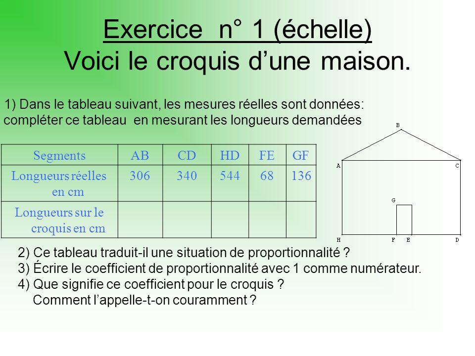 Exercice n° 1 (échelle) Voici le croquis dune maison.