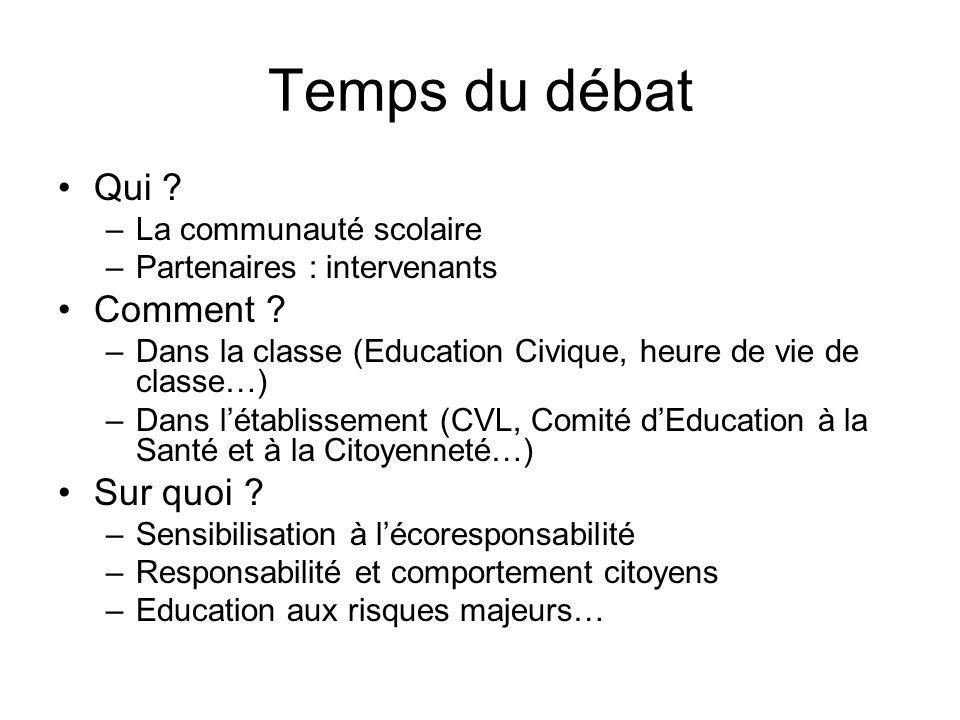 Temps du débat Qui . –La communauté scolaire –Partenaires : intervenants Comment .