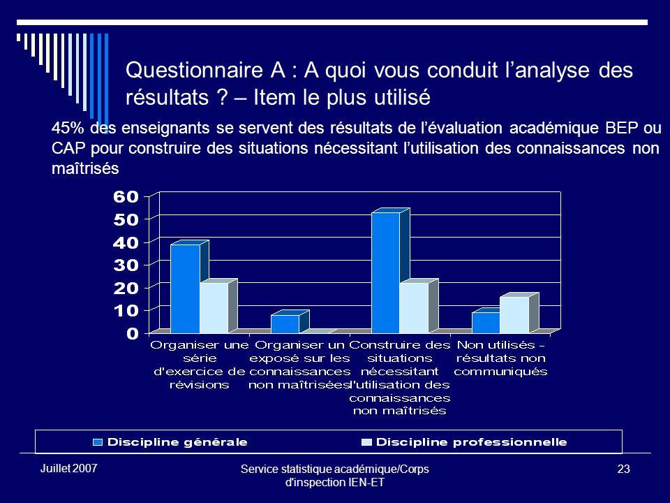 Service statistique académique/Corps d'inspection IEN-ET 23 Juillet 2007 Questionnaire A : A quoi vous conduit lanalyse des résultats ? – Item le plus