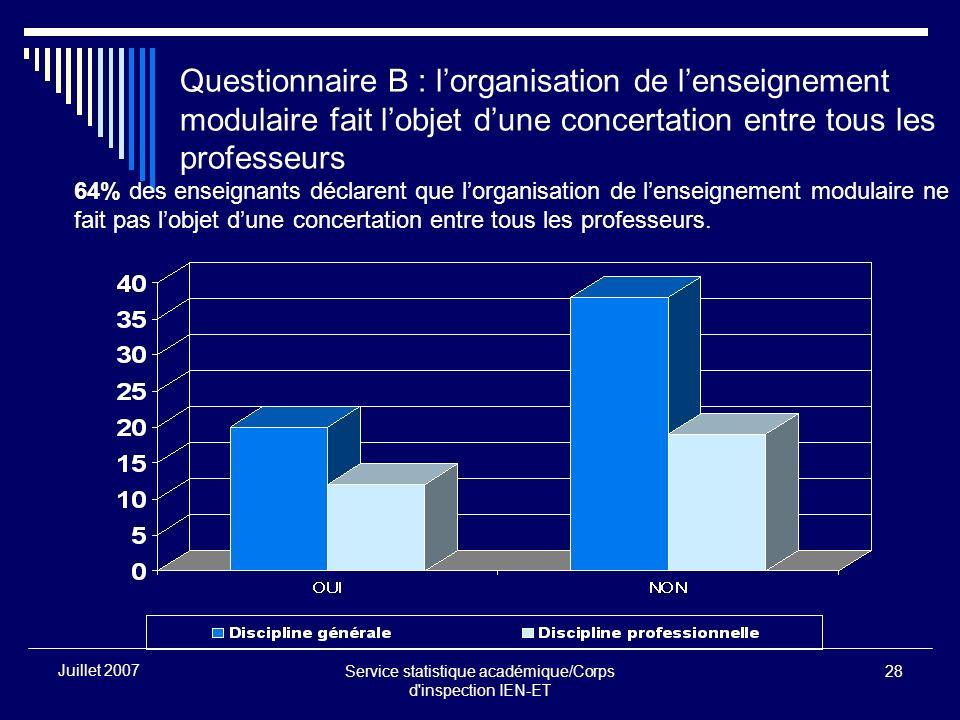 Service statistique académique/Corps d'inspection IEN-ET 28 Juillet 2007 Questionnaire B : lorganisation de lenseignement modulaire fait lobjet dune c