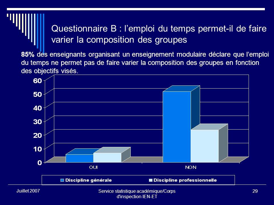 Service statistique académique/Corps d'inspection IEN-ET 29 Juillet 2007 Questionnaire B : lemploi du temps permet-il de faire varier la composition d