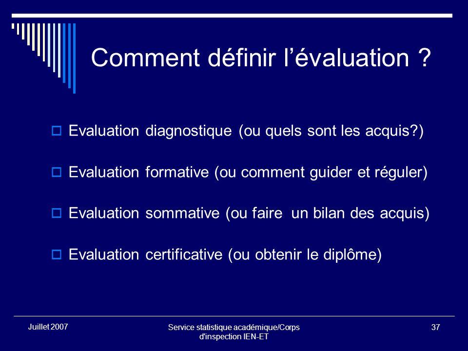 Service statistique académique/Corps d'inspection IEN-ET 37 Juillet 2007 Comment définir lévaluation ? Evaluation diagnostique (ou quels sont les acqu
