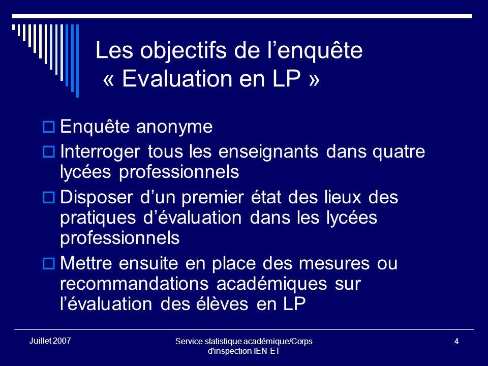 Service statistique académique/Corps d'inspection IEN-ET 4 Juillet 2007 Les objectifs de lenquête « Evaluation en LP » Enquête anonyme Interroger tous