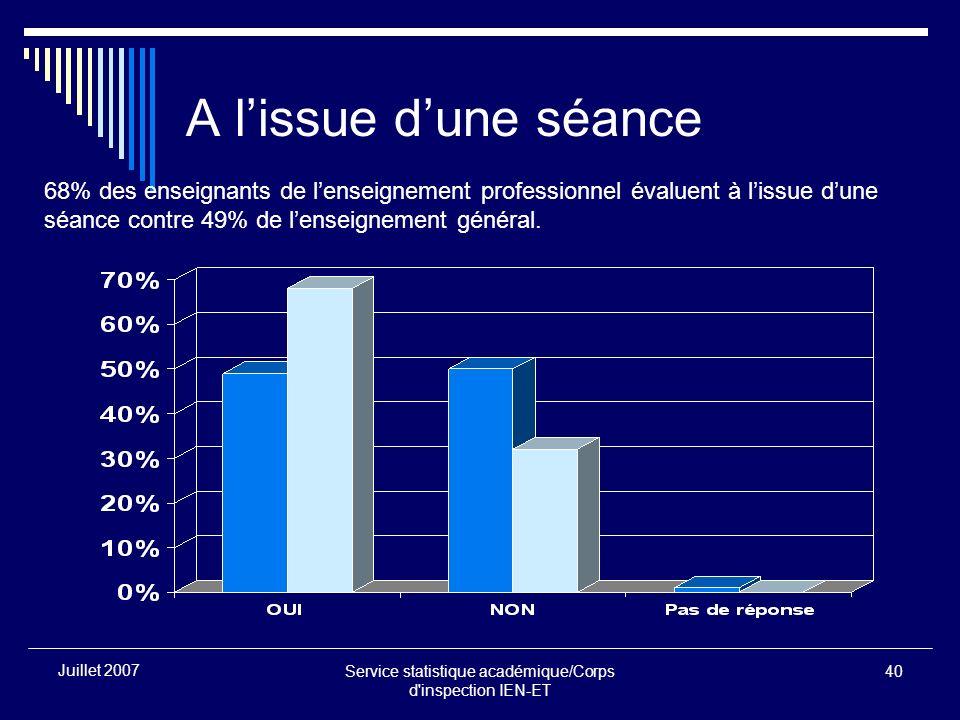 Service statistique académique/Corps d inspection IEN-ET 40 Juillet 2007 A lissue dune séance 68% des enseignants de lenseignement professionnel évaluent à lissue dune séance contre 49% de lenseignement général.