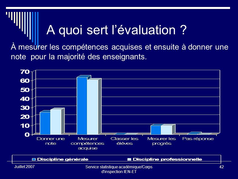 Service statistique académique/Corps d inspection IEN-ET 42 Juillet 2007 À mesurer les compétences acquises et ensuite à donner une note pour la majorité des enseignants.