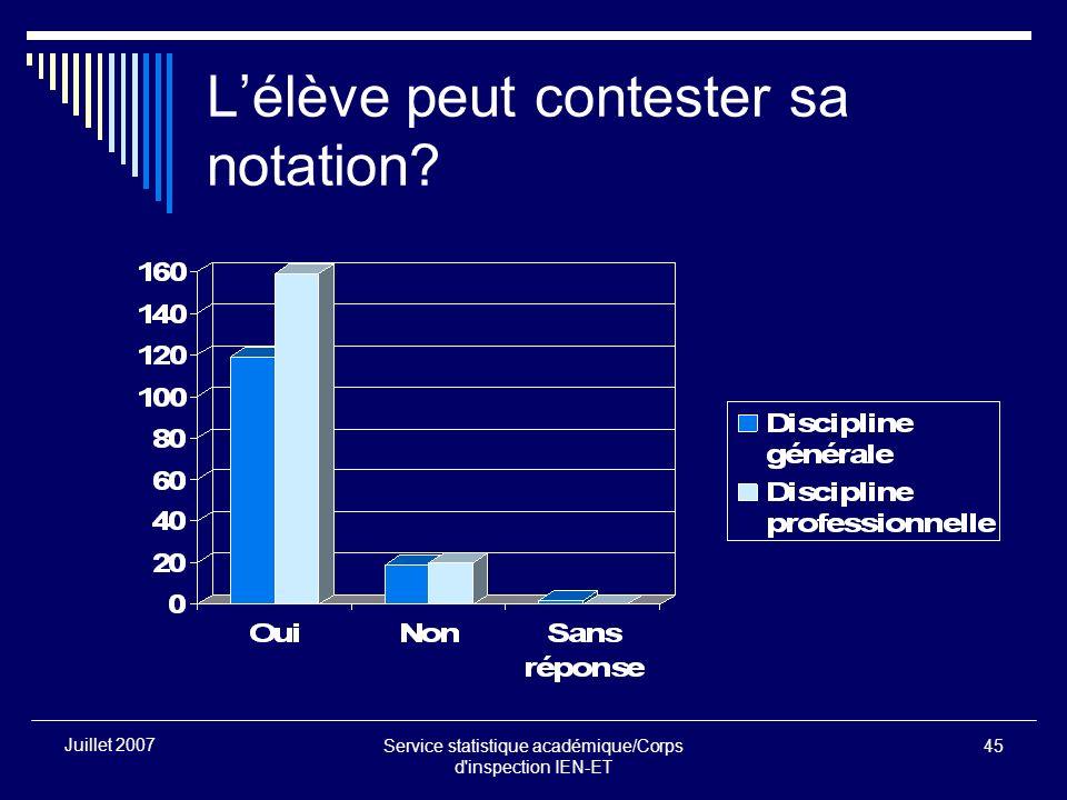 Service statistique académique/Corps d inspection IEN-ET 45 Juillet 2007 Lélève peut contester sa notation