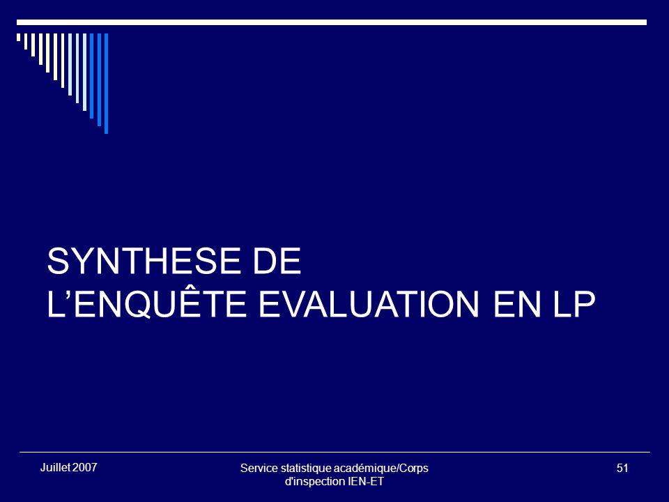 Service statistique académique/Corps d'inspection IEN-ET 51 Juillet 2007 SYNTHESE DE LENQUÊTE EVALUATION EN LP