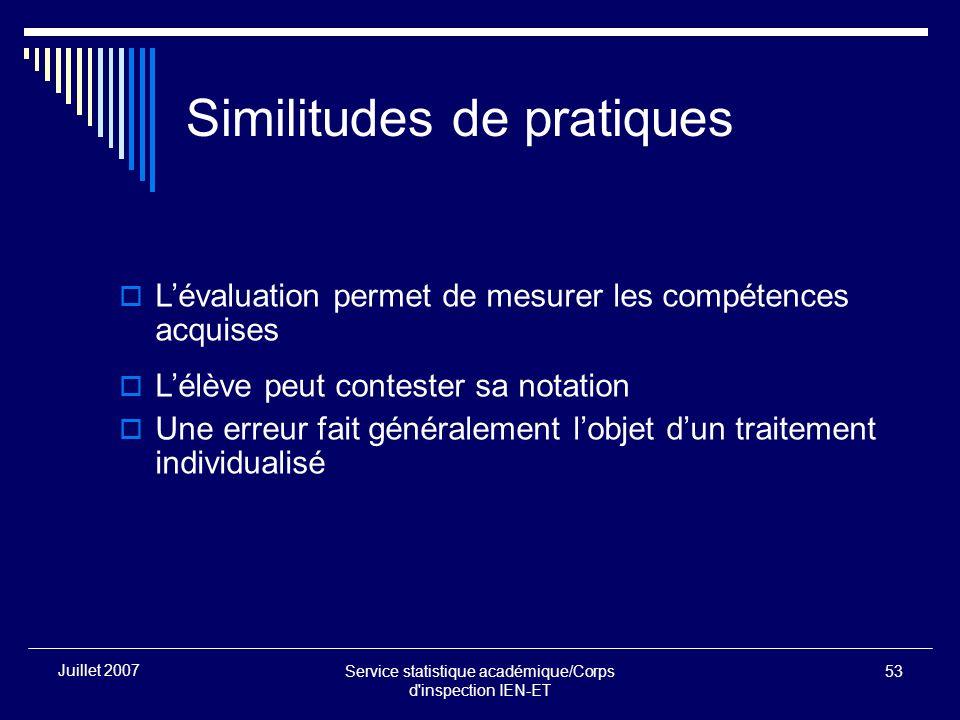 Service statistique académique/Corps d'inspection IEN-ET 53 Juillet 2007 Similitudes de pratiques Lévaluation permet de mesurer les compétences acquis