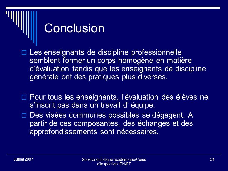 Service statistique académique/Corps d'inspection IEN-ET 54 Juillet 2007 Conclusion Les enseignants de discipline professionnelle semblent former un c