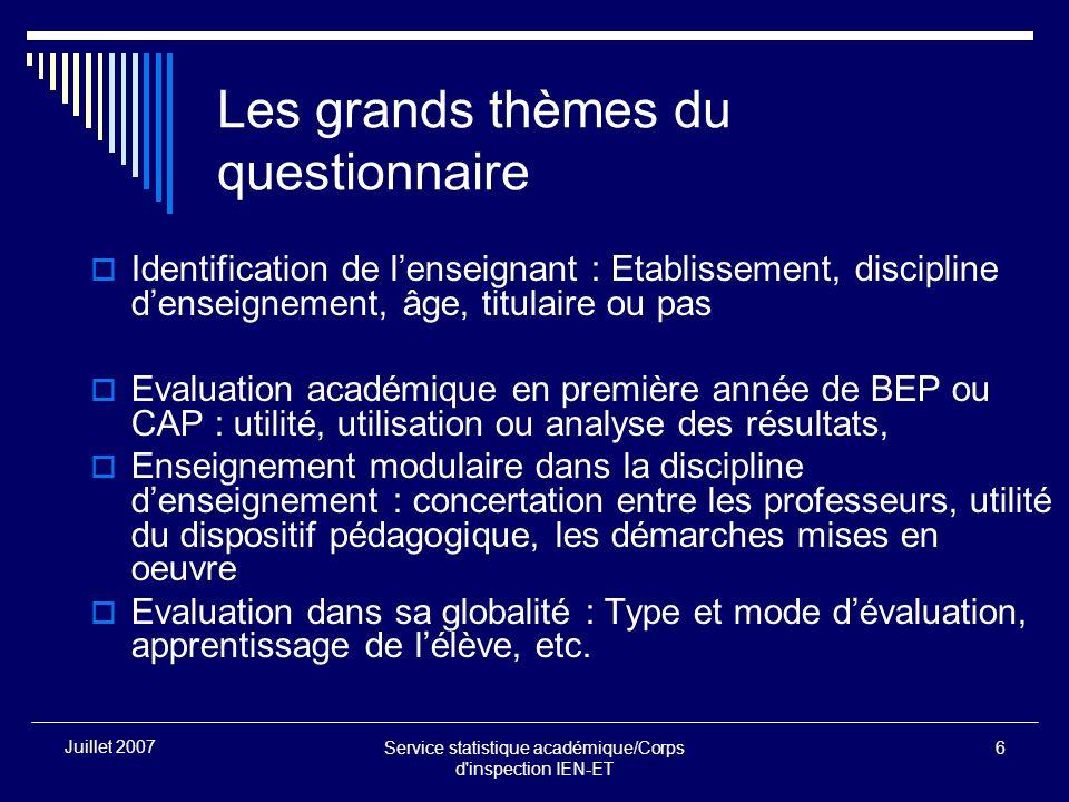 Service statistique académique/Corps d'inspection IEN-ET 6 Juillet 2007 Les grands thèmes du questionnaire Identification de lenseignant : Etablisseme