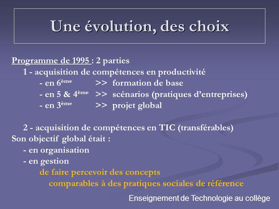 Une évolution, des choix Enseignement de Technologie au collège Programme de 1995 : 2 parties 1 - acquisition de compétences en productivité - en 6 èm