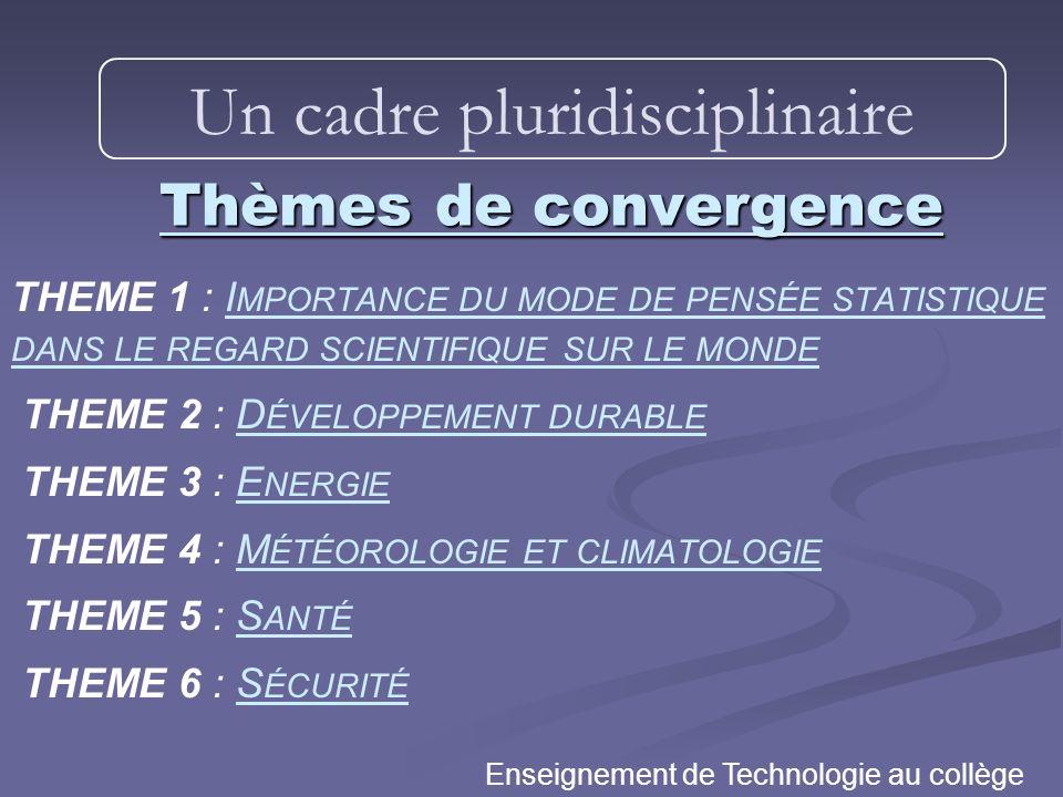 Thèmes de convergence Thèmes de convergence Enseignement de Technologie au collège Un cadre pluridisciplinaire THEME 1 : I MPORTANCE DU MODE DE PENSÉE
