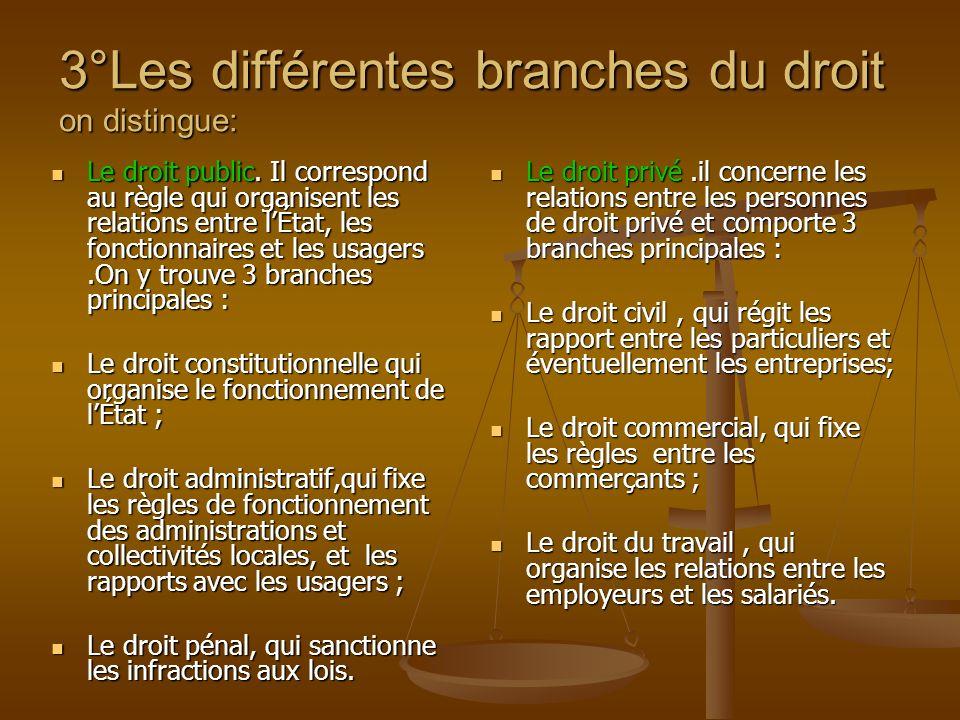 3°Les différentes branches du droit on distingue: Le droit public. Il correspond au règle qui organisent les relations entre lÉtat, les fonctionnaires