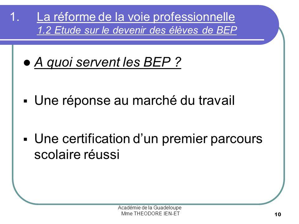 Académie de la Guadeloupe Mme THEODORE IEN-ET 10 1.La réforme de la voie professionnelle 1.2 Etude sur le devenir des élèves de BEP A quoi servent les BEP .