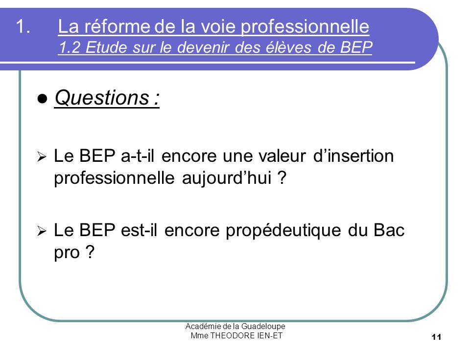 Académie de la Guadeloupe Mme THEODORE IEN-ET 11 1.La réforme de la voie professionnelle 1.2 Etude sur le devenir des élèves de BEP Questions : Le BEP a-t-il encore une valeur dinsertion professionnelle aujourdhui .
