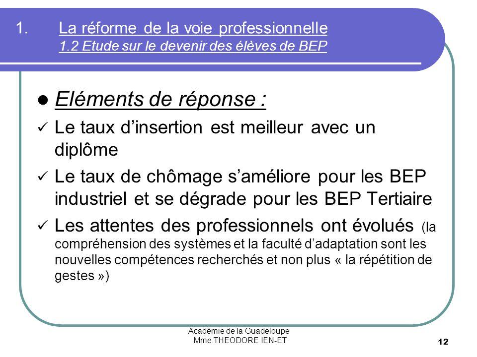 Académie de la Guadeloupe Mme THEODORE IEN-ET 12 1.La réforme de la voie professionnelle 1.2 Etude sur le devenir des élèves de BEP Eléments de répons